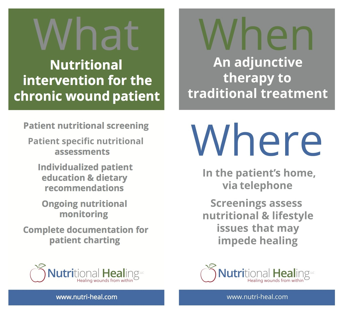 about us nutritional healing