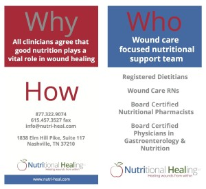 Nutrition Healing Brochure