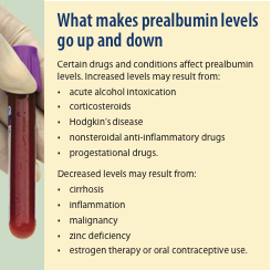 prealbumin testing for malnutrition detection - nutritional healing, Skeleton